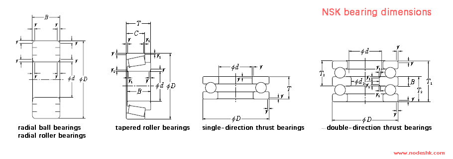 NSK bearing dimensions - Nodes bearing