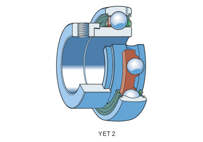 SKF Y-bearings with an eccentric locking collar