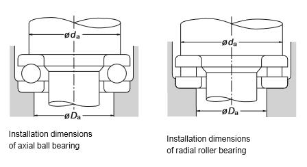 thrust bearing location. installation dimensions of thrust bearing location