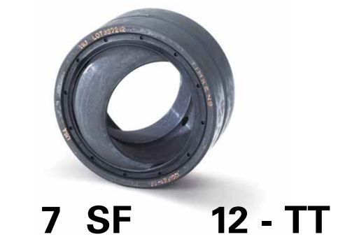TIMKEN spherical plain bearing nomenclature